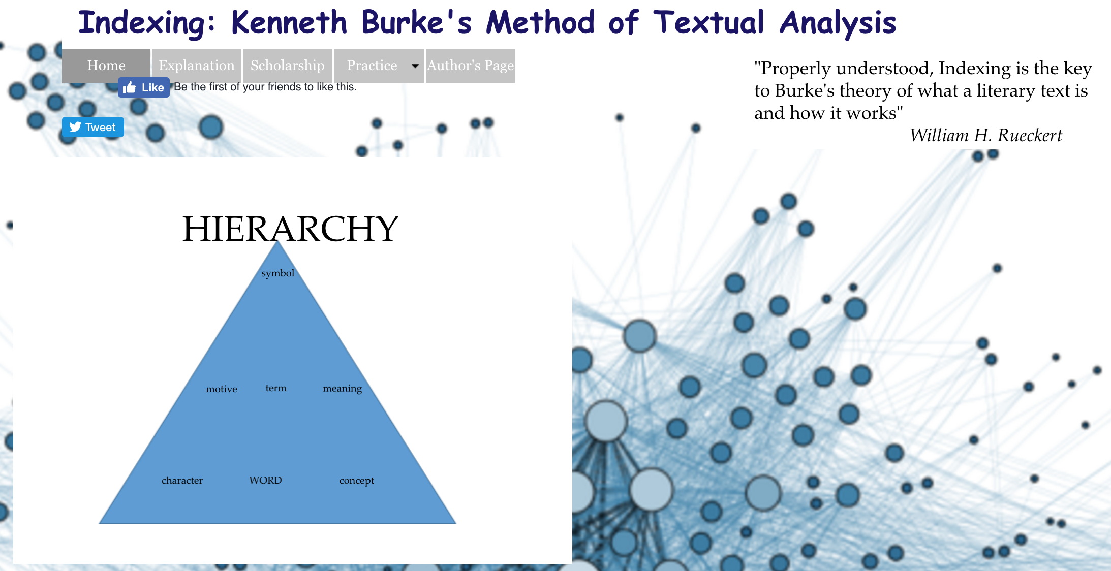 analysis of kenneth burkes literature as Home » identification as a key term in kenneth burke's rhetorical theory  kenneth burke selects identification as the key term  for the analysis of.